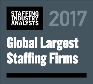 Superior Group Appears in Two of Staffing Industry Analysts' 2017 Lists of Largest Global Staffing Firms