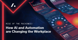 Rise of the Machines: How AI and Automation are Changing the Workplace